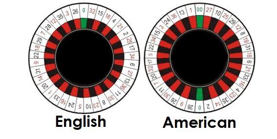 varian Roulette